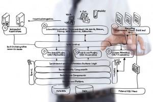 photodune-1686751-businessman-pushing-web-service-diagram-xs